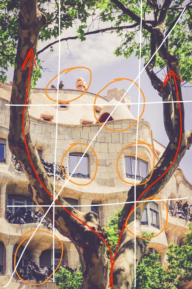 Casa Milà - Blog voyage