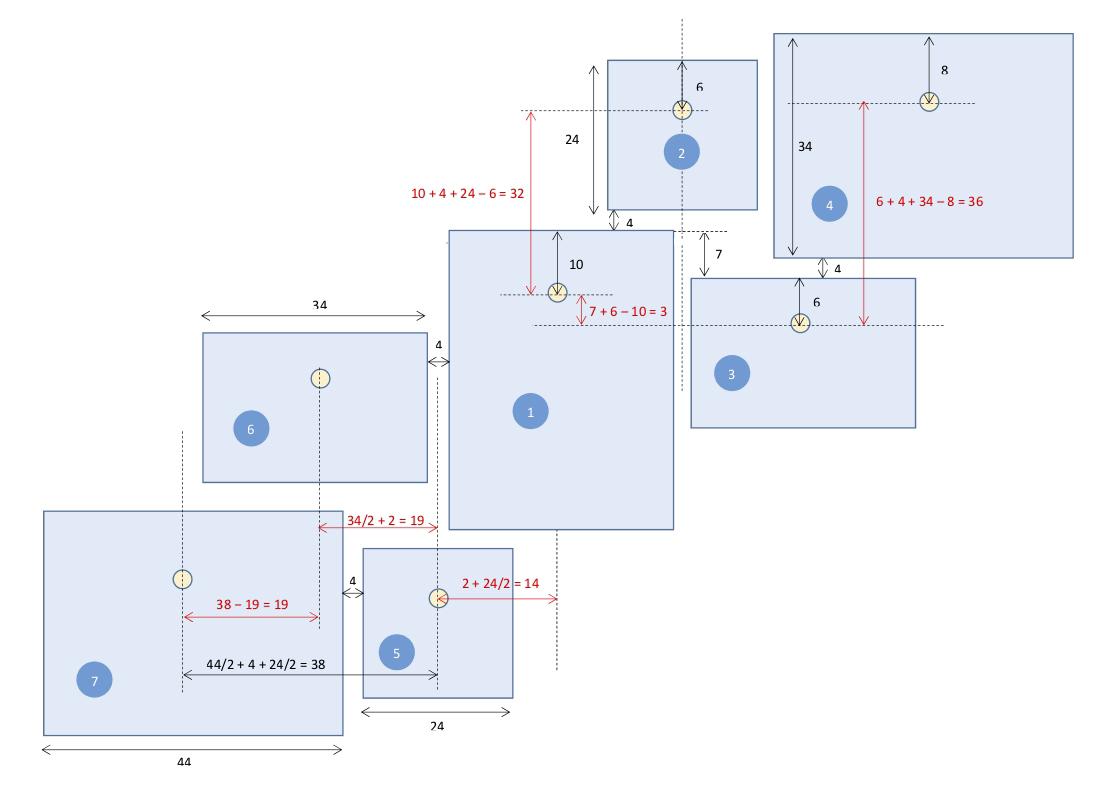 plan composition cadres